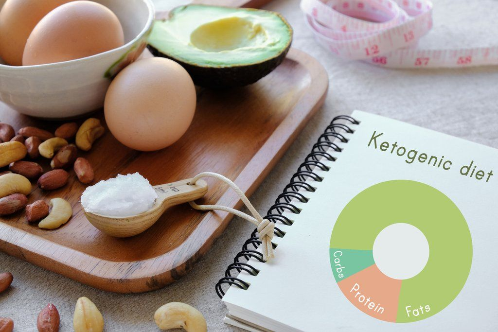 How to Get into Ketosis Faster High carb diet, Ketogenic
