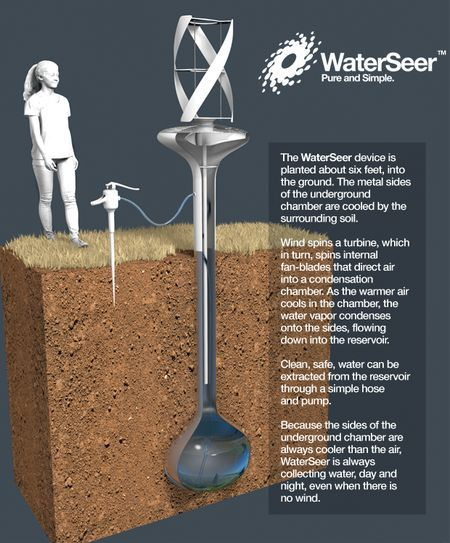 Wind-powered device can produce 11 gallons per day of clean drinking water from the air #alternativeenergy