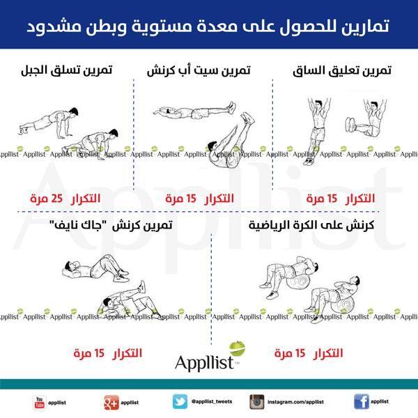 ابليست بالعربية On Twitter Workout Plan Abs Workout Workout