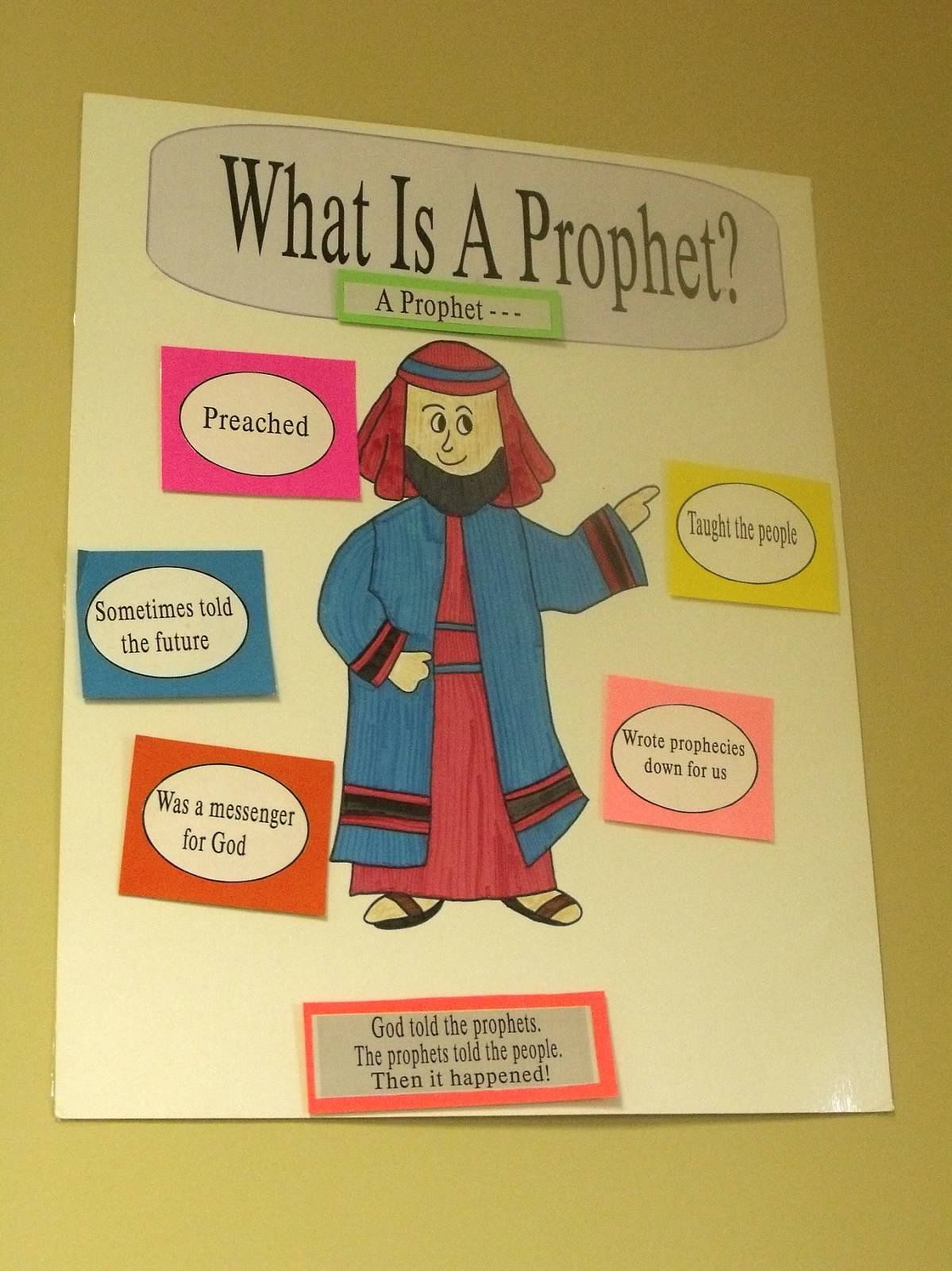 What Is A Prophet Great Artwork For Sunday School Room