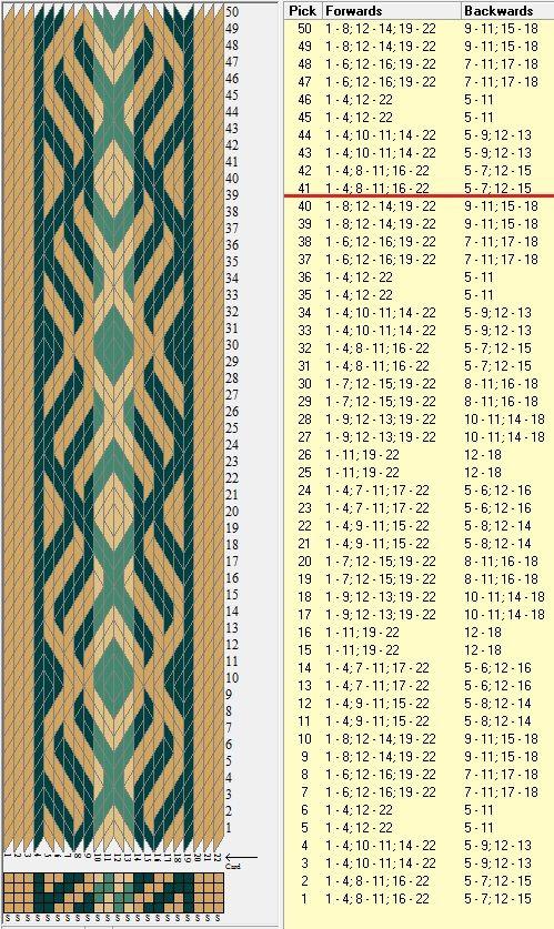 22 tarjetas, 4 colores, repite cada 40 movimientos // sed_613 diseñado en GTT༺❁