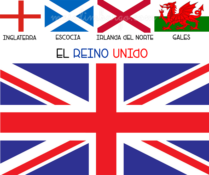 La Diferencia Entre Inglaterra Y El Reino Unido En 5 Pasos Inglaterra Reino Unido Bandera De Inglaterra