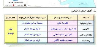 الإجتماعيات ثاني متوسط الفصل الدراسي الأول Map Periodic Table Map Screenshot