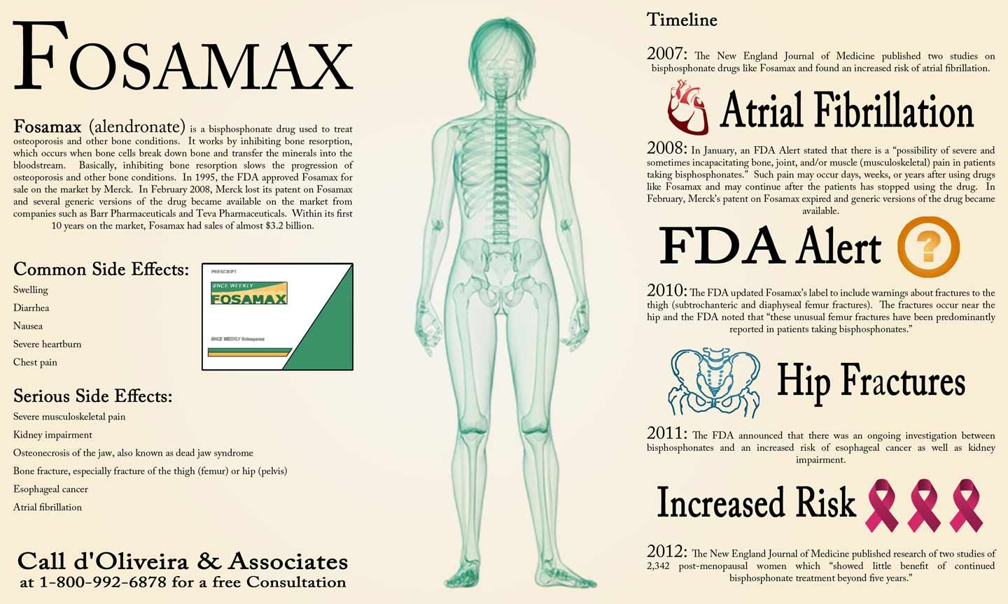 Fosamax More Drug_Warnings_Recalls