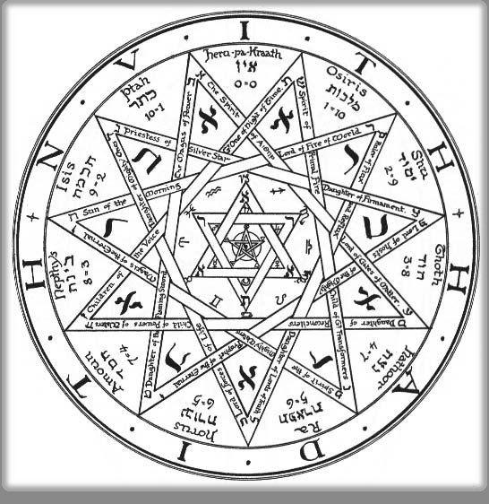 Images of the Occult | occult images | Occult symbols, Magic