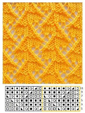Photo of Lace knitting
