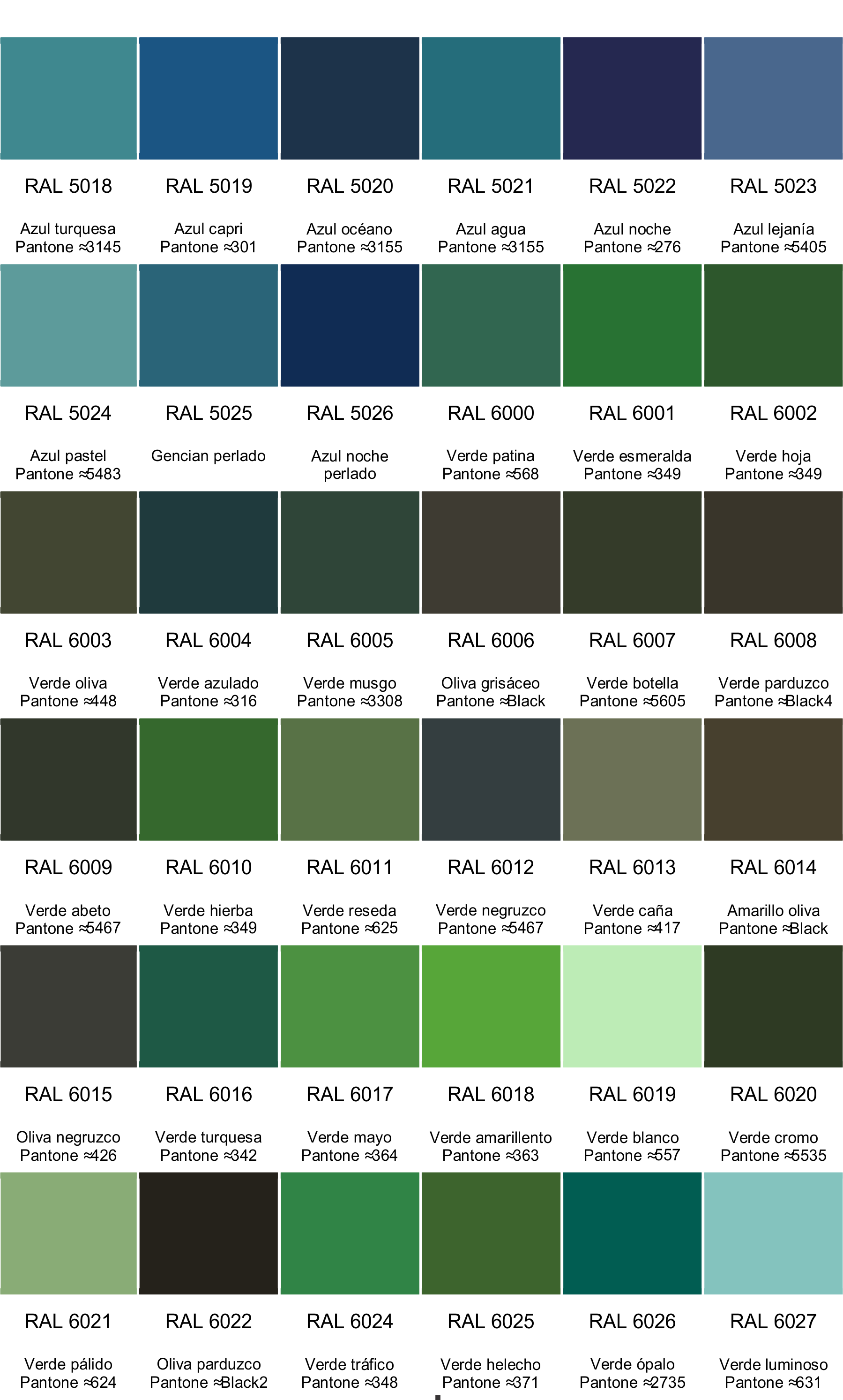 Colores RAL - Pinar SA : Carta de colores RAL en español ...