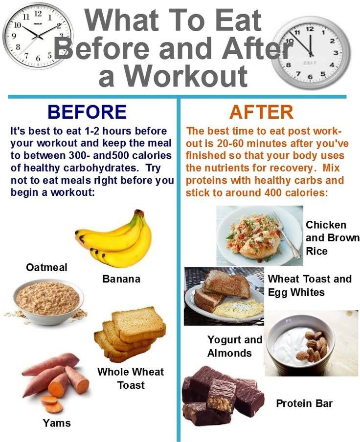 Good Post Workout Food For Weight Loss