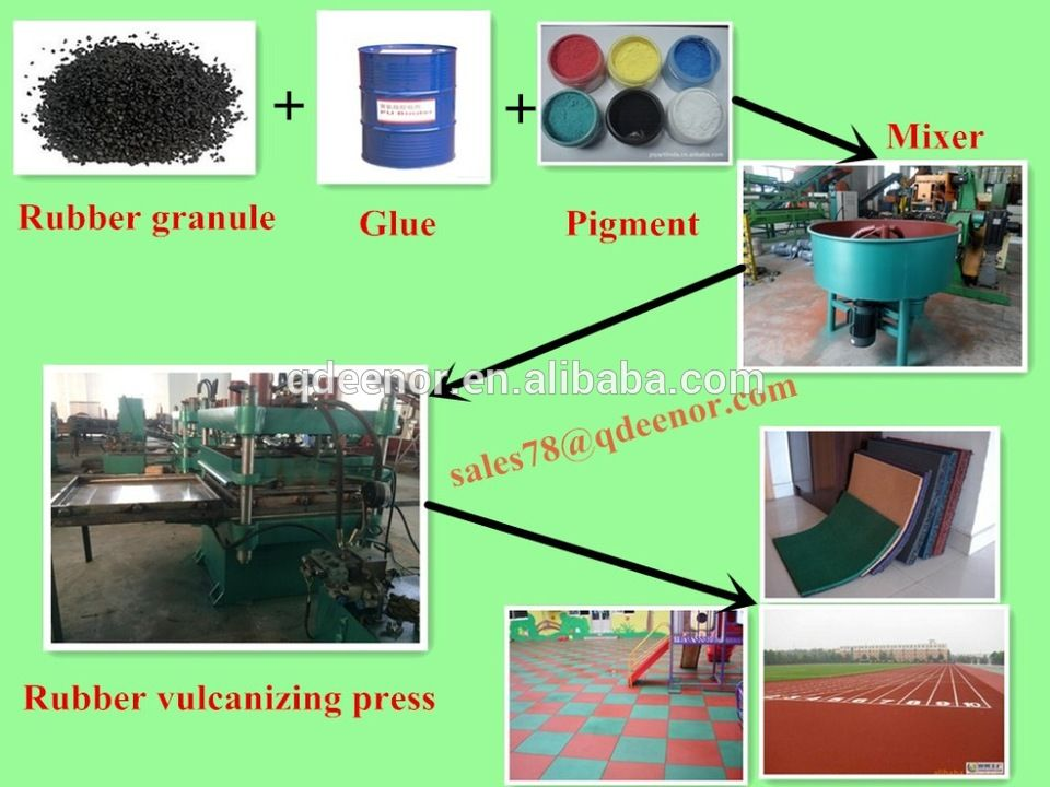 waste tyre recycling rubber tile