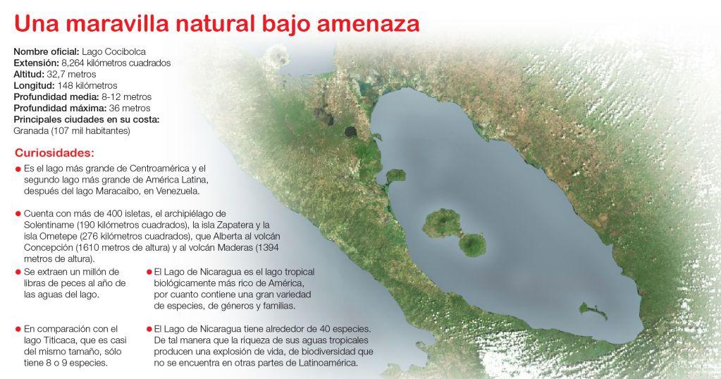 El Gran Lago Amenazado Grandes Lagos Lago Maravillas Naturales