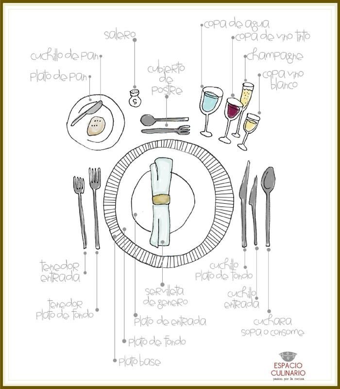 Tratemos A Nuestros Invitados Como Si Fueran A Un Restaurante De Cinco Tenedores Prepara La Mesa Modales En La Mesa Etiqueta En La Mesa Cubiertos En La Mesa