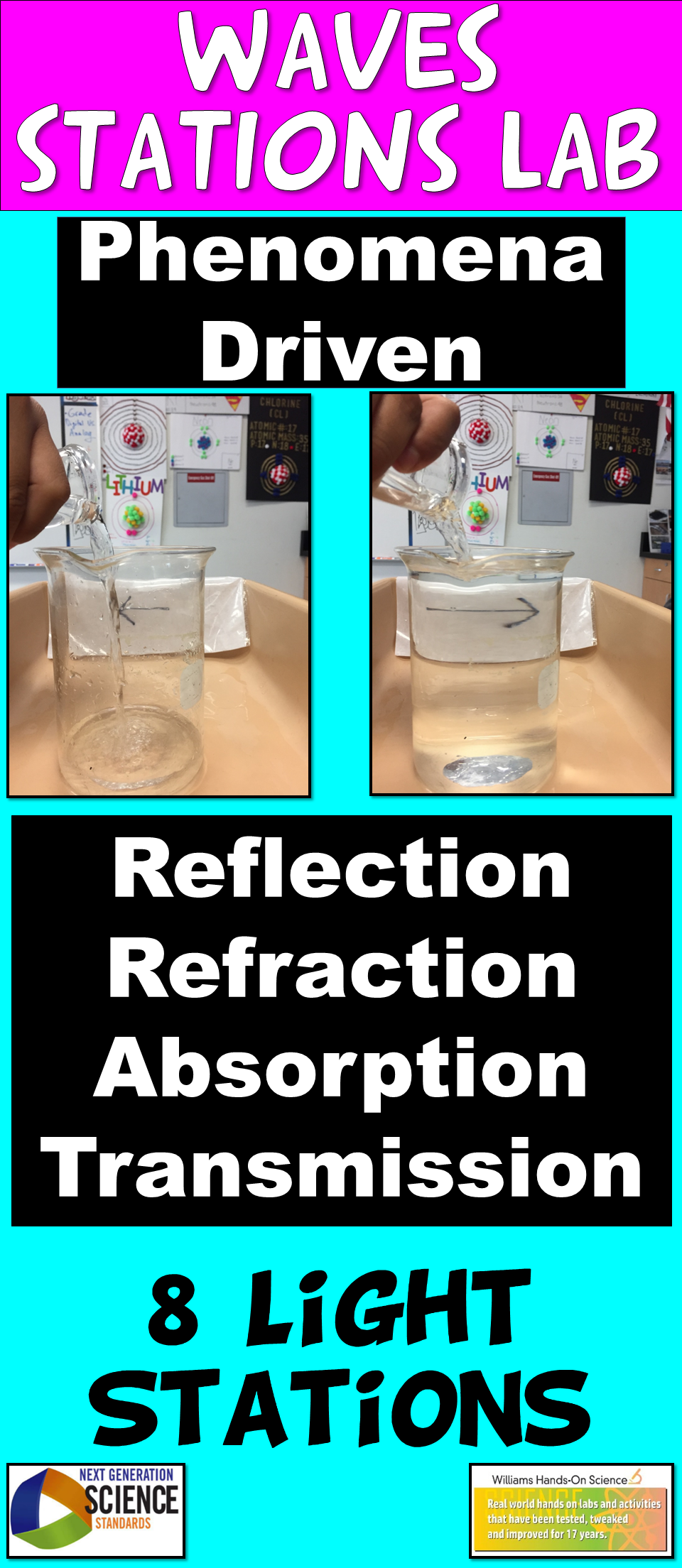 NGSS Waves Light Stations Electromagnetic Phenomena – Plumbing Lesson Plans