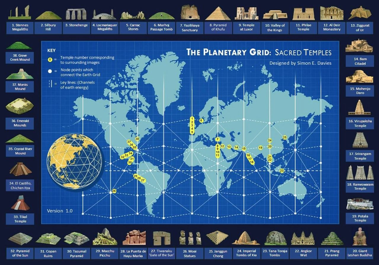 The planetary grid sacred temples infographic science photographs and drawings of earth energy grid lines featuring the united states and particularly montana gumiabroncs Gallery