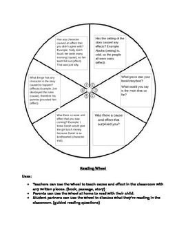 Common Core Reading Cause/Effect Reading Wheel 5th grade