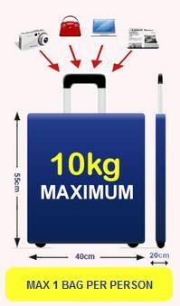 Ryanair Cabin Bag Size
