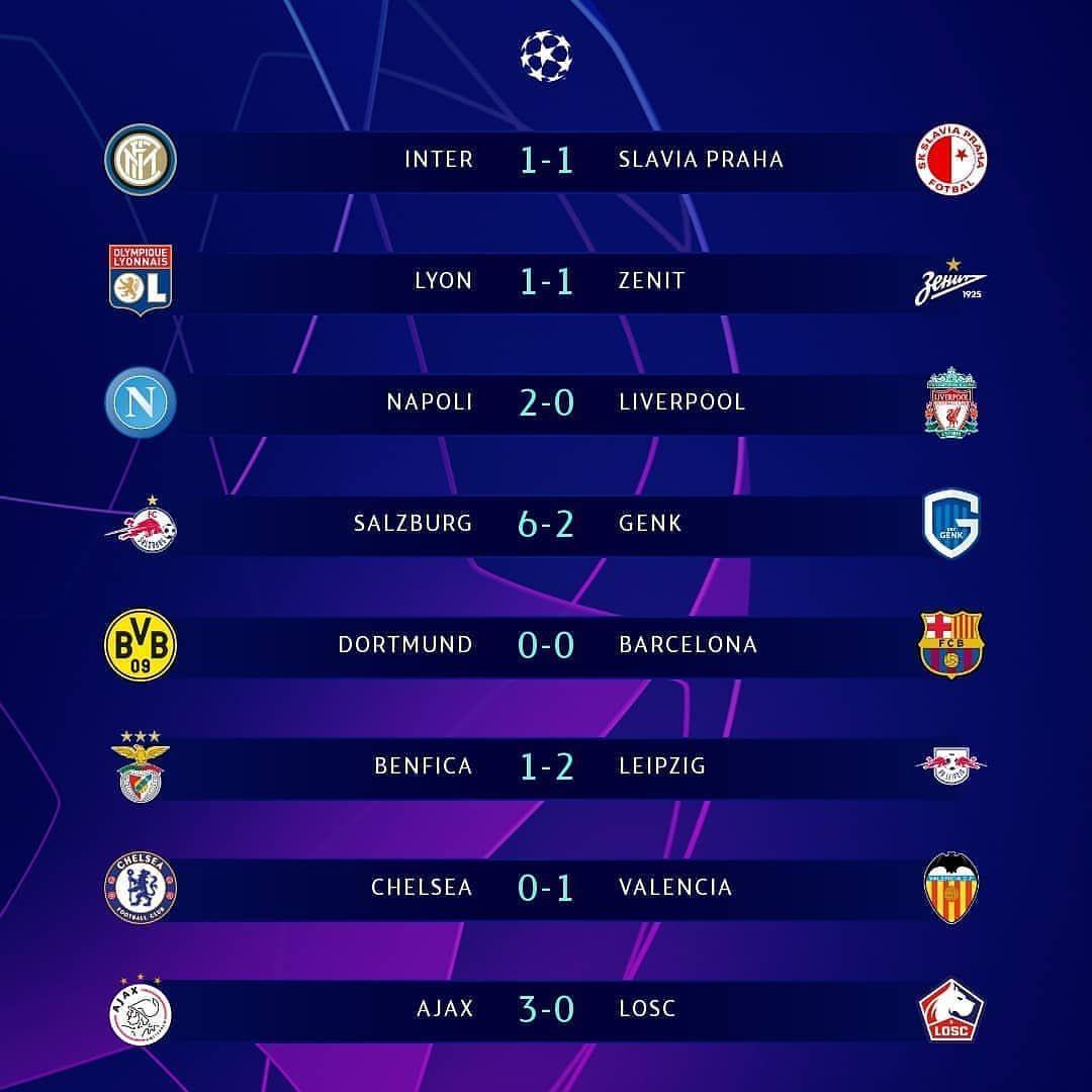 What Is Forex Dortmund Barcelona Liverpool