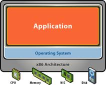 Physical Servers vs. Virtual Machines | Backup Academy