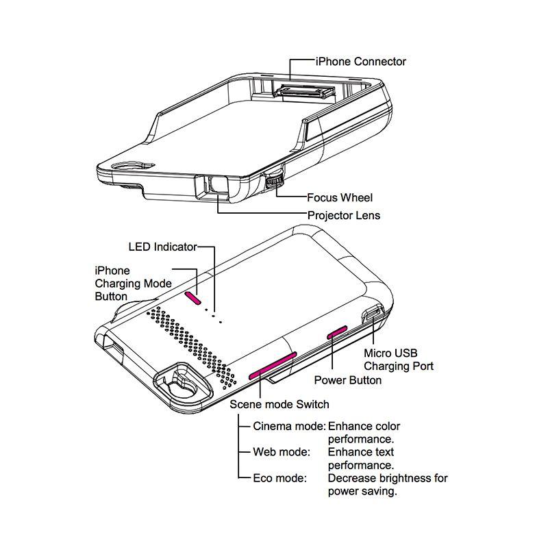Iphone 4 Usb Wire Diagram