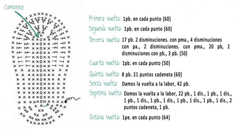 Cómo hacer unos patucos de crochet tipo merceditas | PARA MANUELA ...