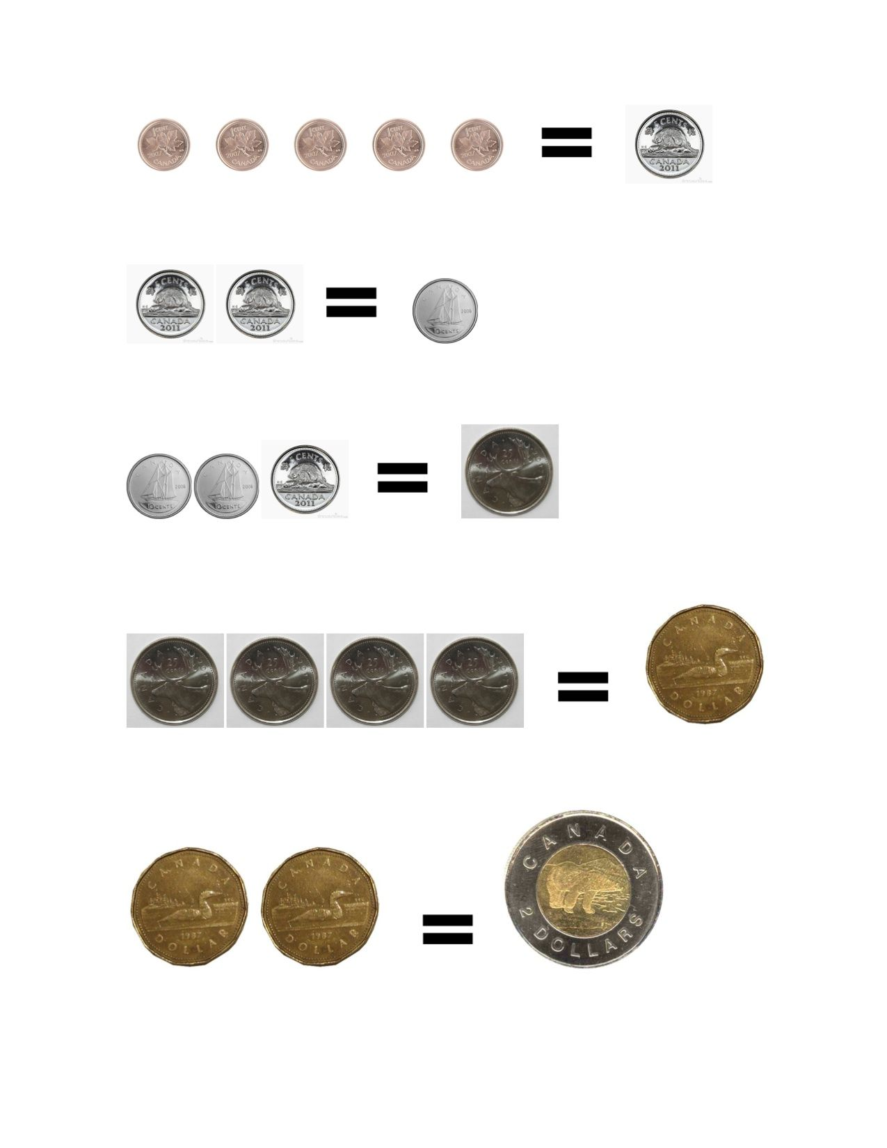 Canadian Coins Equivalents For Young Children