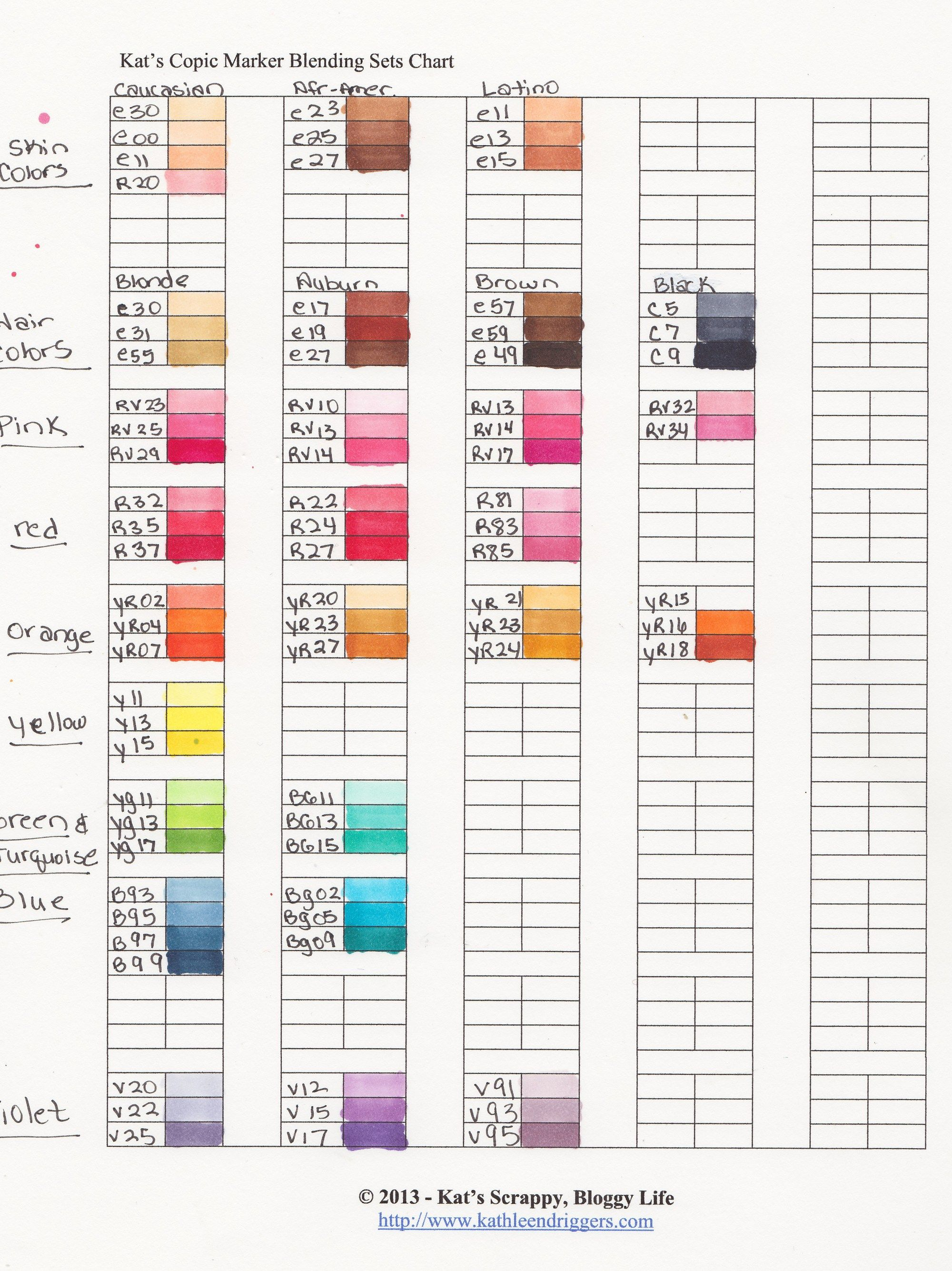 Kat S Favorite Copic Color Combinations Copic Marker Color Chart Copic Markers Tutorial Copic Coloring
