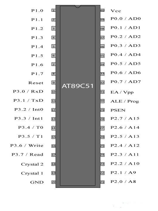 at89c51 microcontroller pin diagram knowledge arduino rh pinterest com
