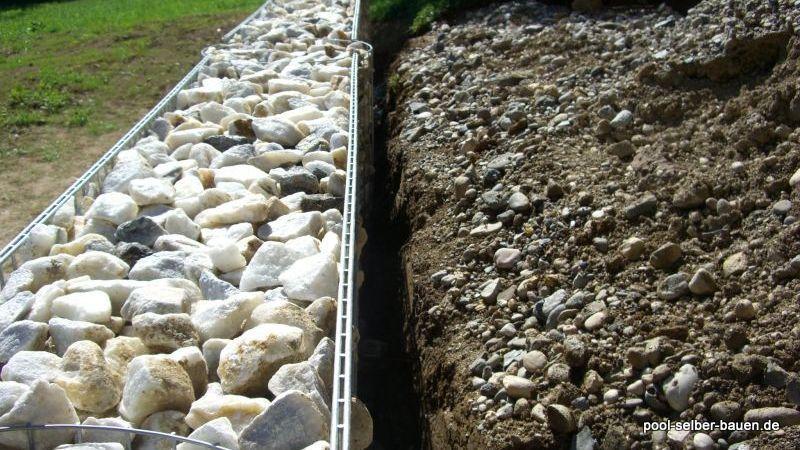 Steinkörbe Garbionen Hinten kommt noch ein Flies rein und mit Kies