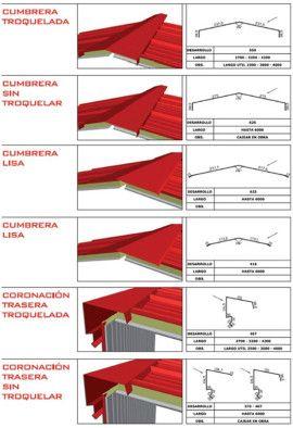 Instalacion panel sandwich cubiertas fachada imitacion teja cubiertas sandwich cubiertas - Tipos de cubiertas para tejados ...