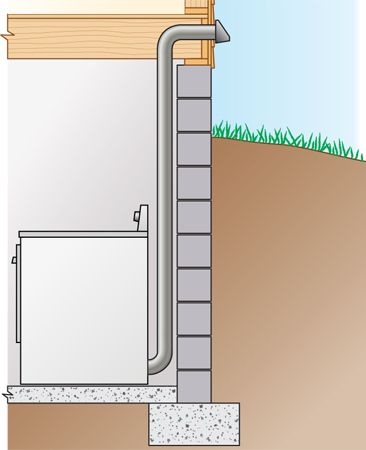 how to install dryer vents home dryer vent installation laundry rh pinterest es