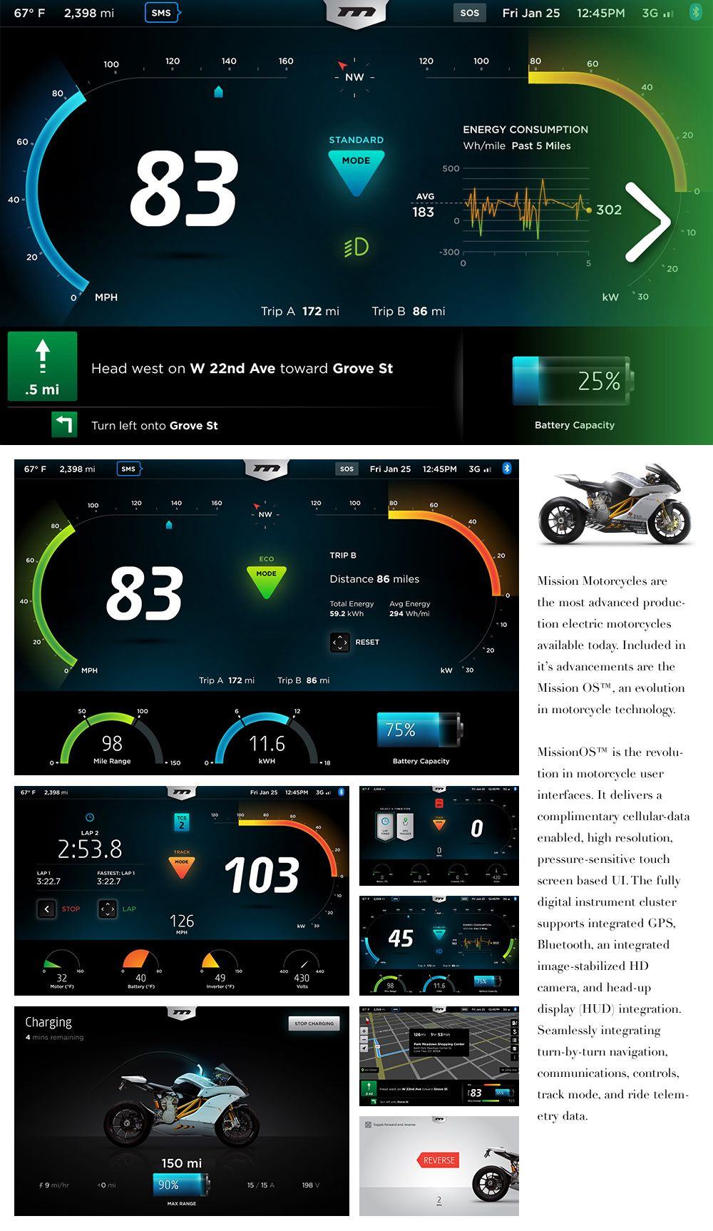 MIssion Motorcycles Dashboard UI for the fastest electric