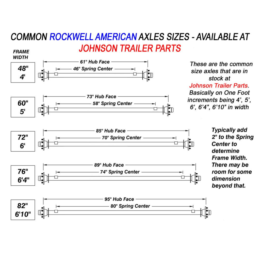 Trailer Axle Hub Face And Spring Center Diamgram Trailer Axles Trailer Kits Utility Trailer Parts