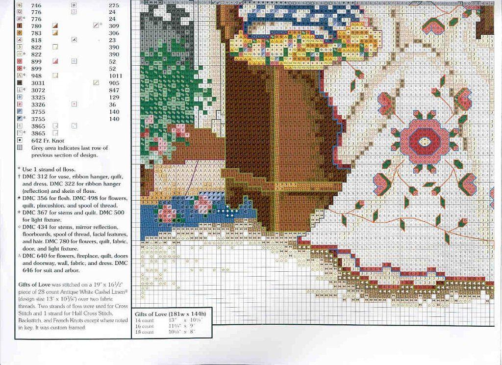 Patrones punto de cruz (solo country) (pág. 23) | Aprender manualidades es facilisimo.com