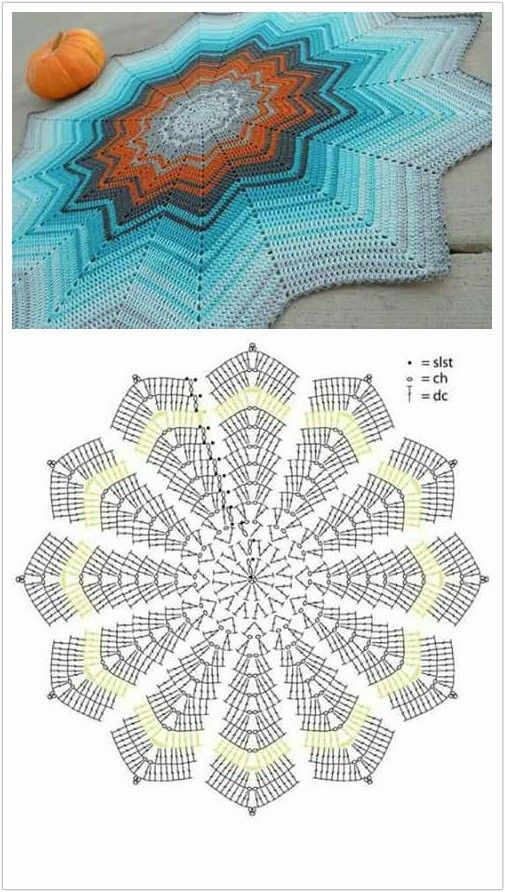 Pin de Gemma Roca Cansino en patrones ganchillo | Pinterest ...