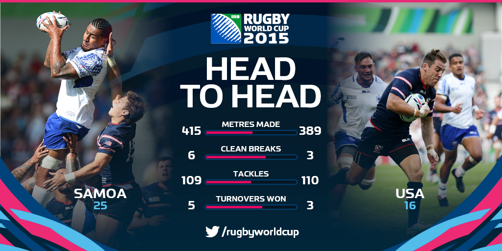 Rugby World Cup On Twitter Rugby World Cup World Cup World
