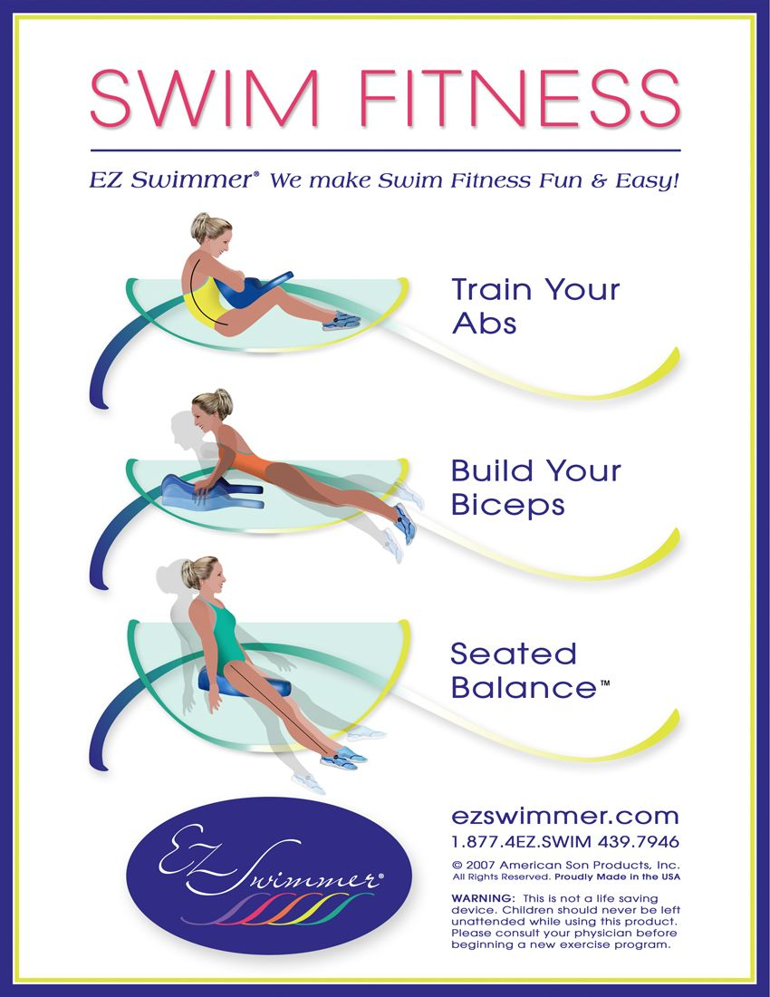 Three Classic Exercises With The Swim Board Sit Ups Push Ups Balance Ball Fun Swim Board
