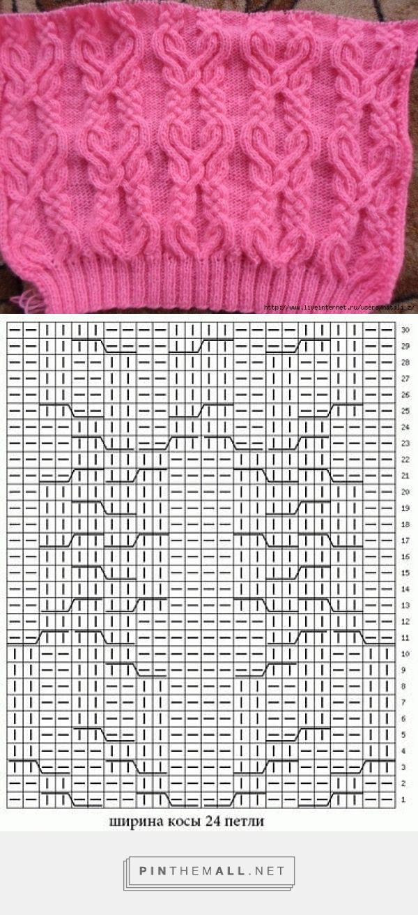 Pin de Vanita Anand en Knitting patterns | Pinterest | Puntadas, Dos ...
