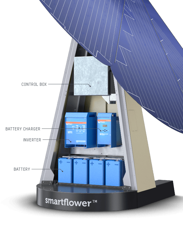 Smartflower Pop Clean Solar Power Even After The Sun Goes Down Sophisticated Technology And Intelligent Solar Power Panels Solar Panels Solar Heating