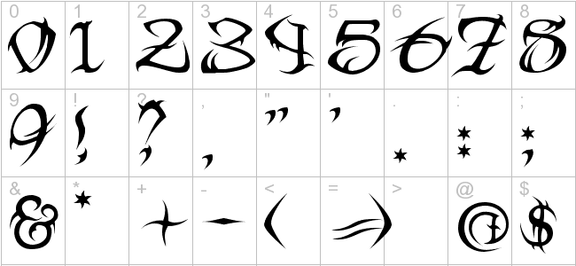 Numbers In Different Fonts - Google Search