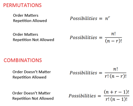 Permutations and Combinations | Kids | Combination math