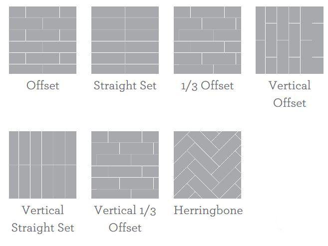 Pattern Potential Subway Backsplash Tile Centsational Style Subway Tile Patterns Subway Backsplash Tile Backsplash