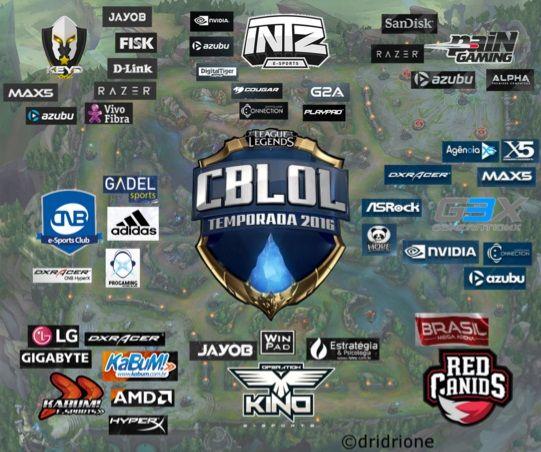 Cblol Sponsors Analysis How Local Economy Influences Esports