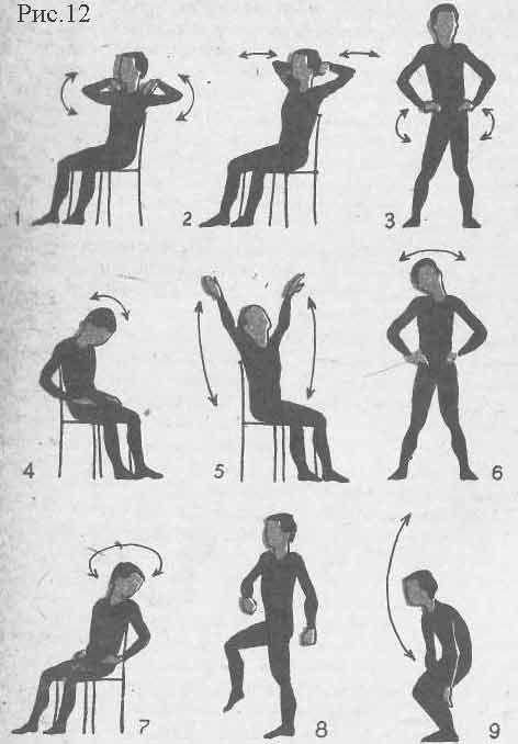 Упражнения плечевого сустава при остеохондрозе бандаж на локтевой сустав с силиконовым вкладышем ортека тривес