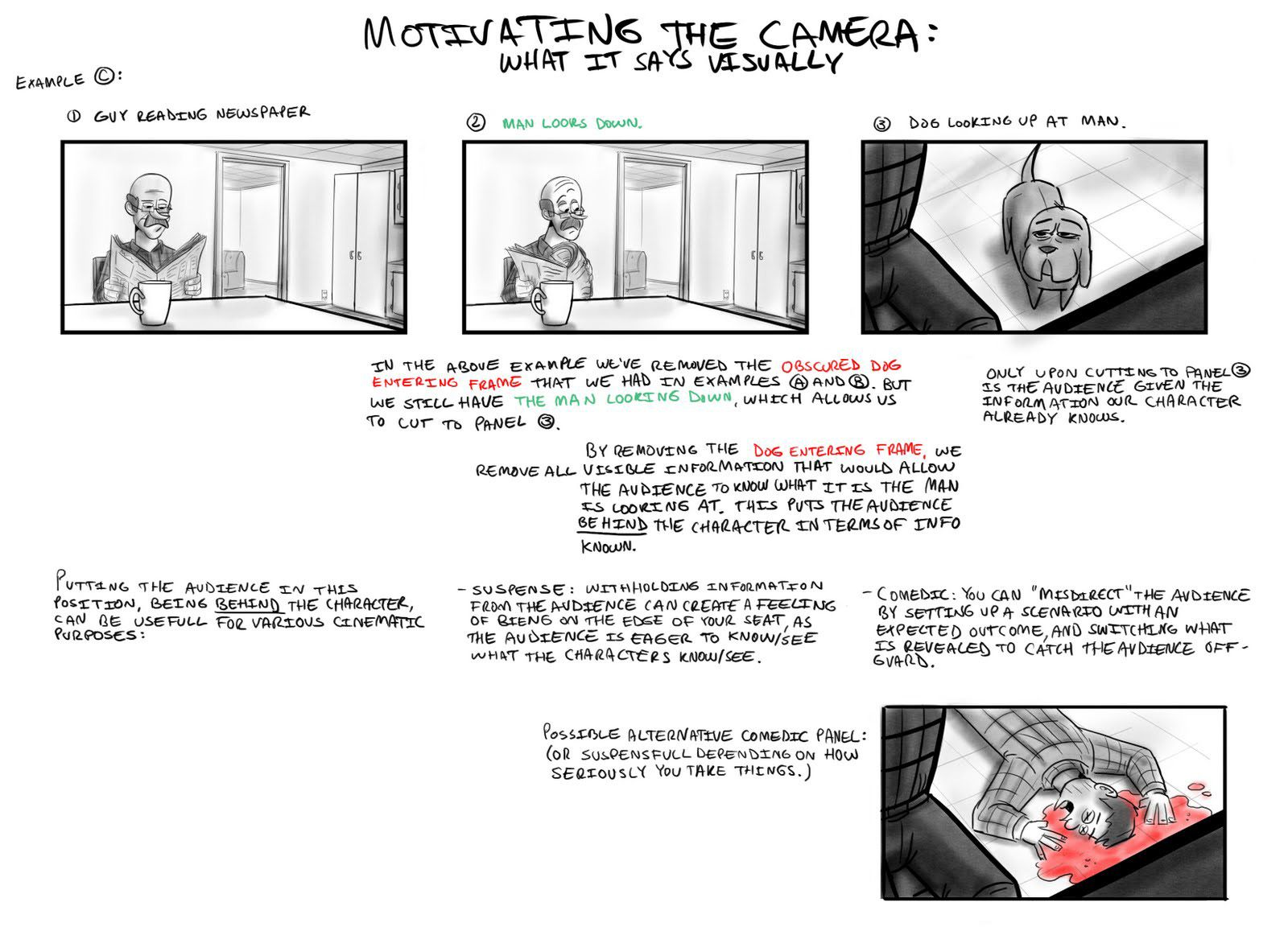How To Draw For Storyboarding  Visual Storytelling