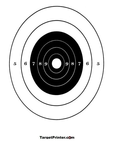 picture relating to Printable Bullseye known as Pin upon Goals (printable)