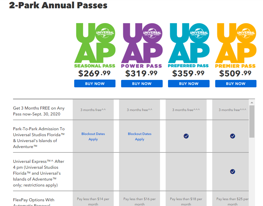 Why A Universal Orlando Annual Pass Should Be Your Next Big Purchase Universal Orlando Universal Studios Orlando Planning Universal Orlando Hotels