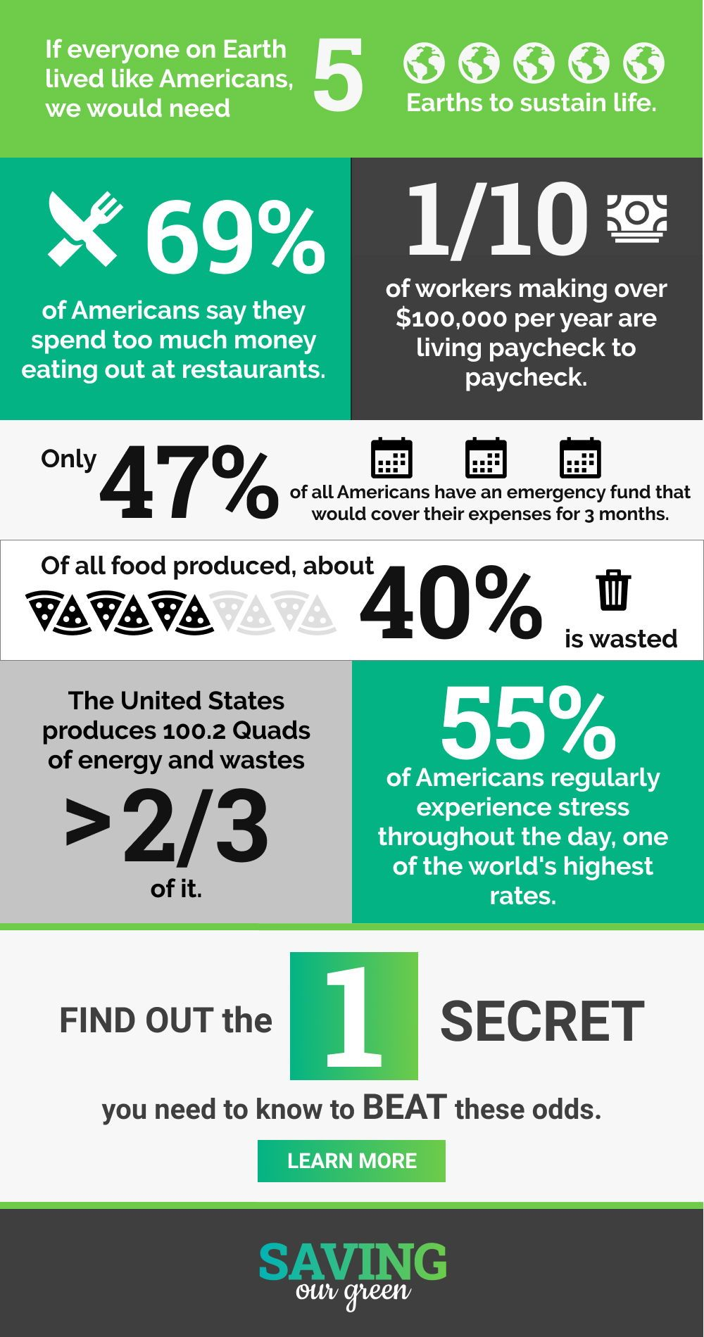 The One Secret To Financial Freedom Sustainable Lifestyle Financial Freedom Saving Money Frugal Living Sustainability