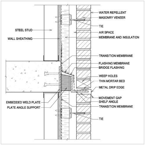 Detail S2 C: Extended Drip Edge | Design Details ...