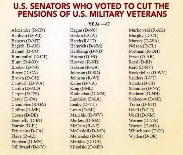 A List Of Senators Who Voted To Cut The Pensions Of Retired