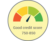 Did You Know What Is The Minimum Cibil Score Required To Get A Personal Loan In 2020 Personal Loans Improve Credit Score Good Credit