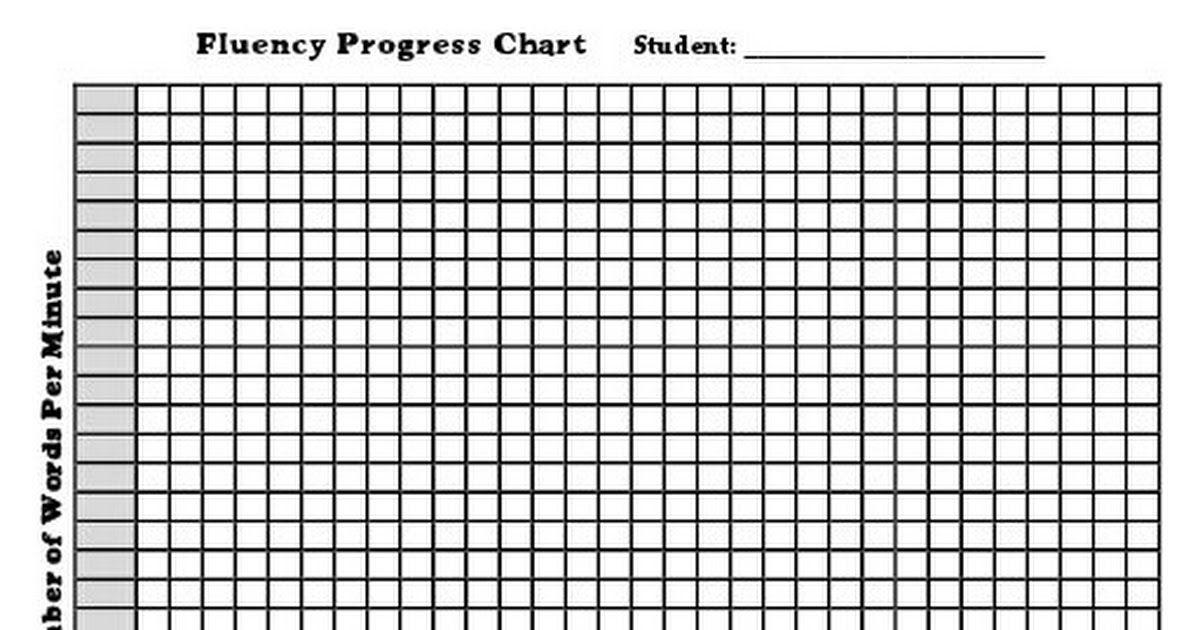 Fluency Progress Graph Wpm Pdf Reading Fluency Graphing Reading Writing